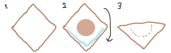 How to Fold a Dumpling